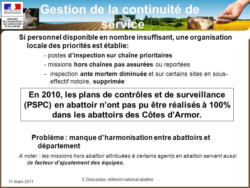 11 mars 2011 E Descamps, référent national abattoir Gestion de la continuité de service Si personnel disponible en nombre insuffisant, une organisatio