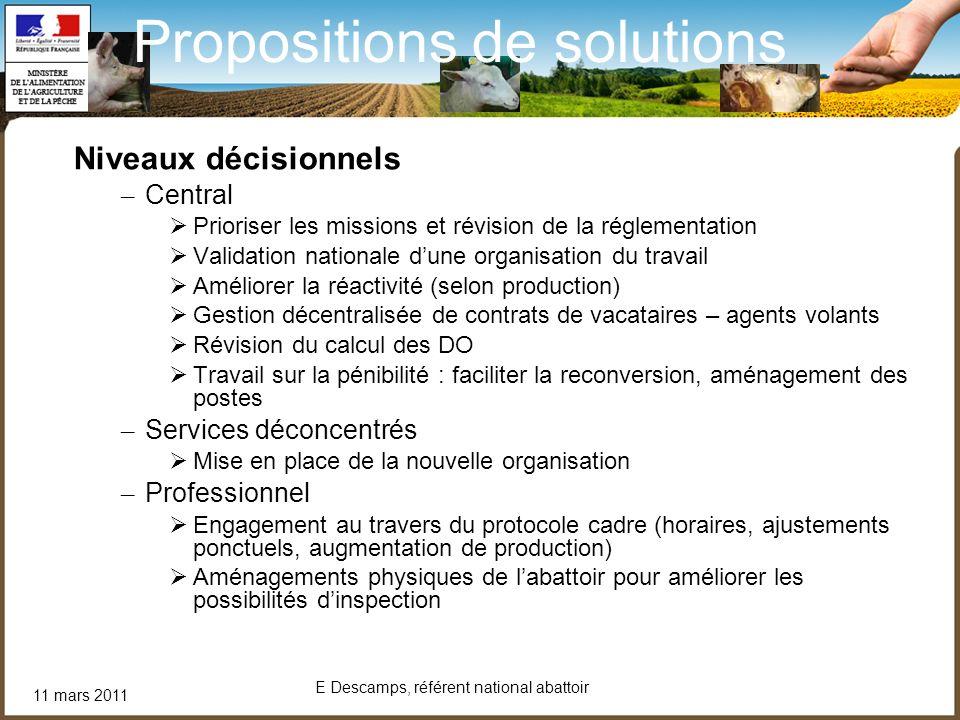 11 mars 2011 E Descamps, référent national abattoir Propositions de solutions Niveaux décisionnels – Central Prioriser les missions et révision de la