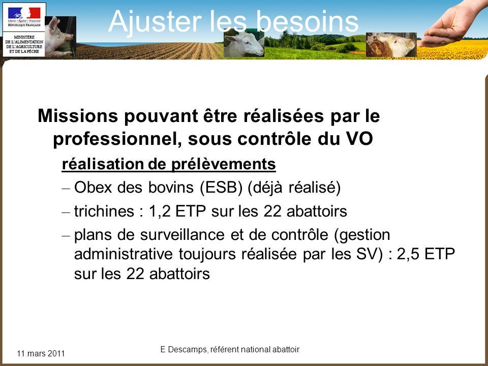 11 mars 2011 E Descamps, référent national abattoir Ajuster les besoins Missions pouvant être réalisées par le professionnel, sous contrôle du VO réal