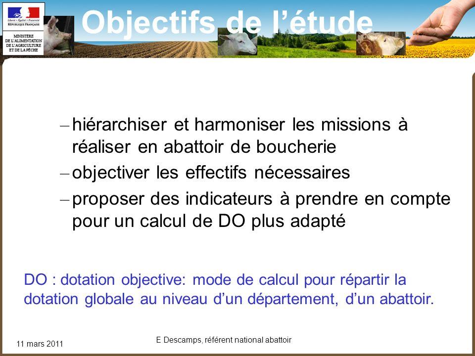 11 mars 2011 E Descamps, référent national abattoir Objectifs de létude – hiérarchiser et harmoniser les missions à réaliser en abattoir de boucherie
