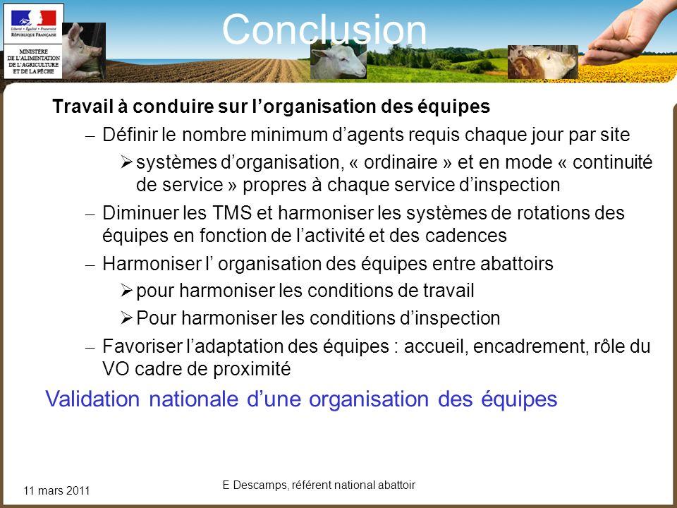 11 mars 2011 E Descamps, référent national abattoir Conclusion Travail à conduire sur lorganisation des équipes – Définir le nombre minimum dagents re