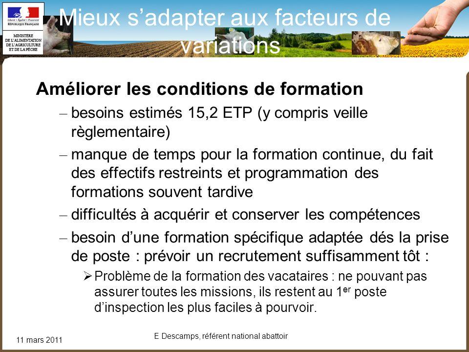11 mars 2011 E Descamps, référent national abattoir Mieux sadapter aux facteurs de variations Améliorer les conditions de formation – besoins estimés