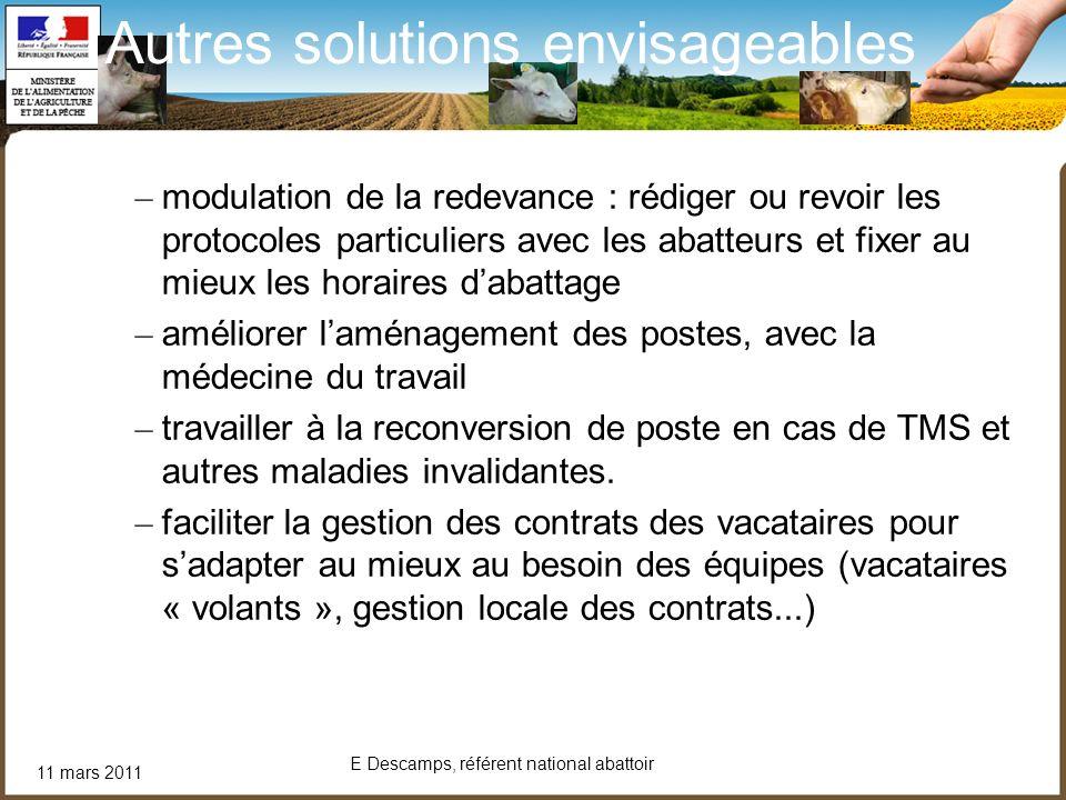 11 mars 2011 E Descamps, référent national abattoir Autres solutions envisageables – modulation de la redevance : rédiger ou revoir les protocoles par
