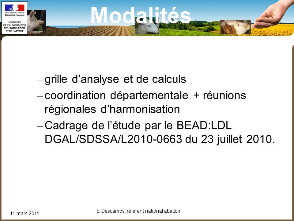 11 mars 2011 E Descamps, référent national abattoir Modalités – grille danalyse et de calculs – coordination départementale + réunions régionales dhar