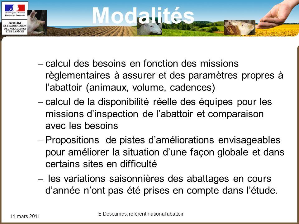 11 mars 2011 E Descamps, référent national abattoir Modalités – calcul des besoins en fonction des missions règlementaires à assurer et des paramètres