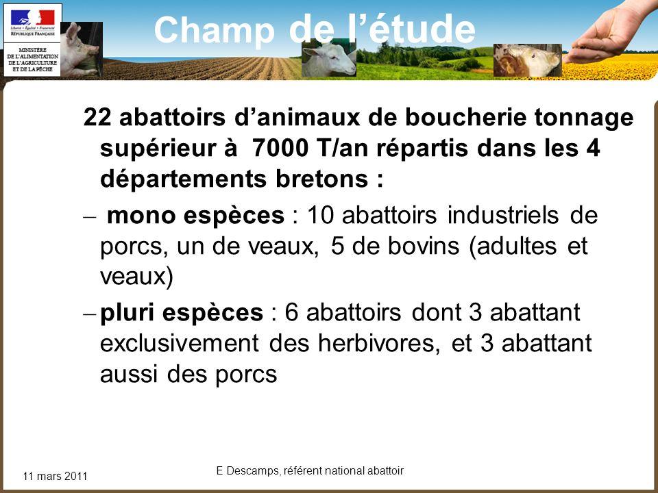 11 mars 2011 E Descamps, référent national abattoir Champ de létude 22 abattoirs danimaux de boucherie tonnage supérieur à 7000 T/an répartis dans les