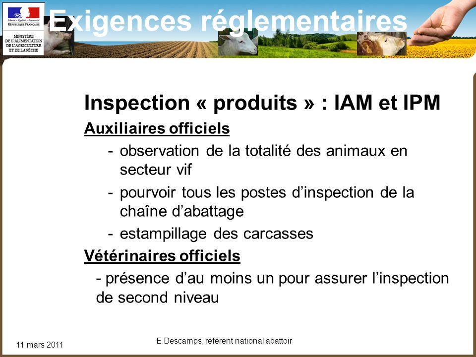 11 mars 2011 E Descamps, référent national abattoir Exigences réglementaires Inspection « produits » : IAM et IPM Auxiliaires officiels -observation d