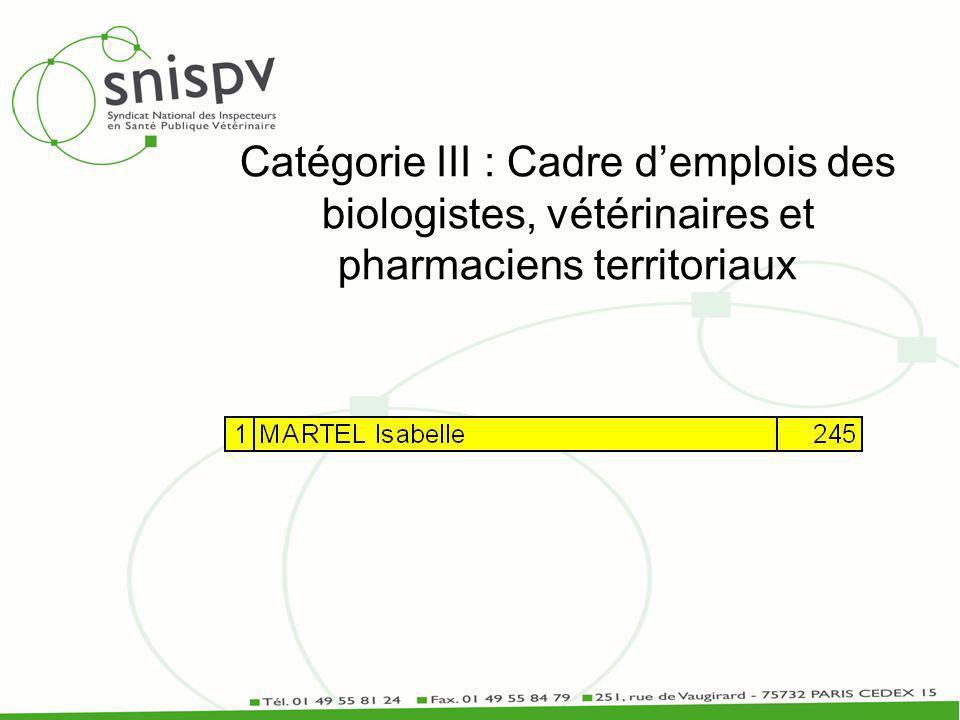 Catégorie III : Cadre demplois des biologistes, vétérinaires et pharmaciens territoriaux
