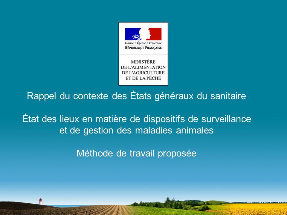 Rappel du contexte des États généraux du sanitaire État des lieux en matière de dispositifs de surveillance et de gestion des maladies animales Méthod