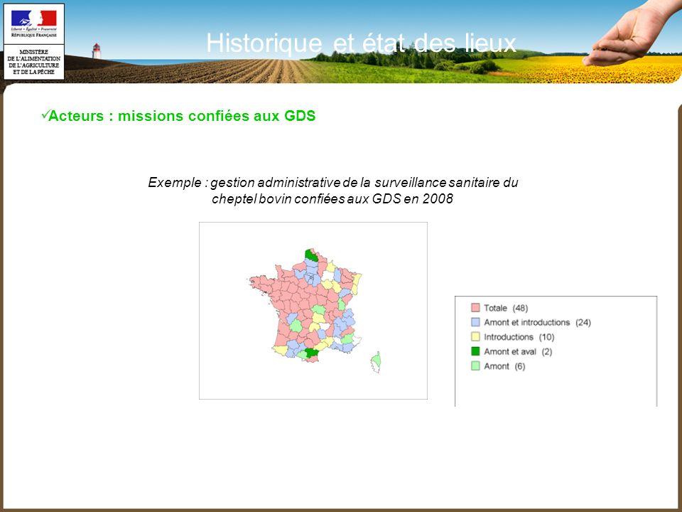 Exemple : gestion administrative de la surveillance sanitaire du cheptel bovin confiées aux GDS en 2008 Historique et état des lieux Acteurs : mission