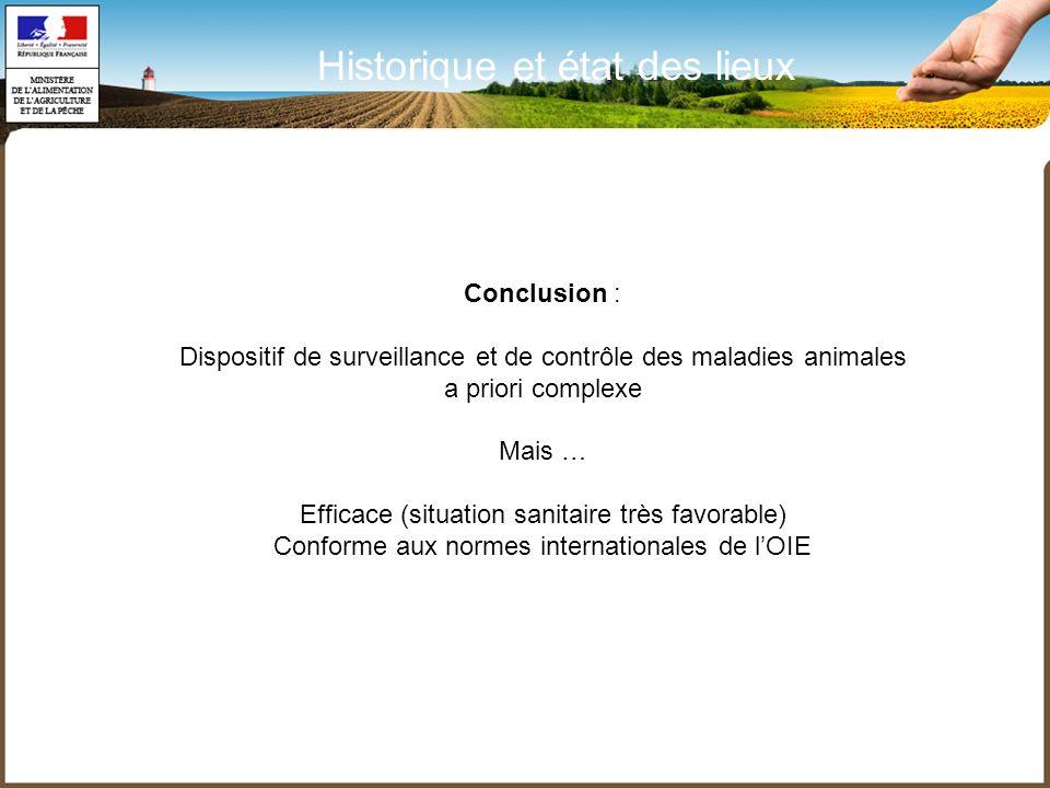 Historique et état des lieux Conclusion : Dispositif de surveillance et de contrôle des maladies animales a priori complexe Mais … Efficace (situation