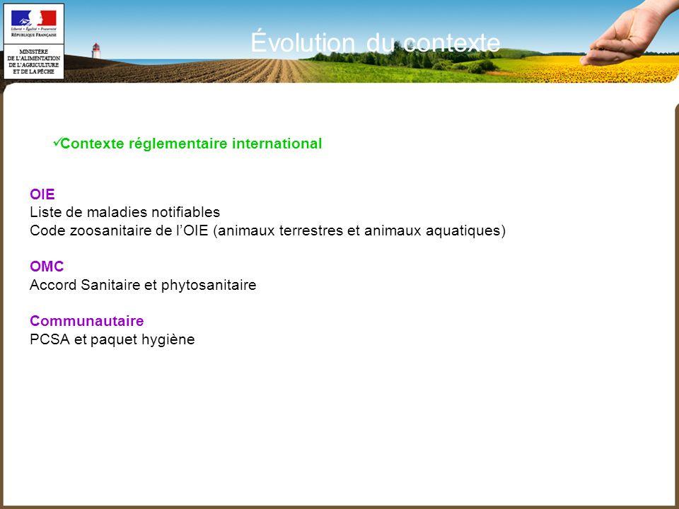 OIE Liste de maladies notifiables Code zoosanitaire de lOIE (animaux terrestres et animaux aquatiques) OMC Accord Sanitaire et phytosanitaire Communau