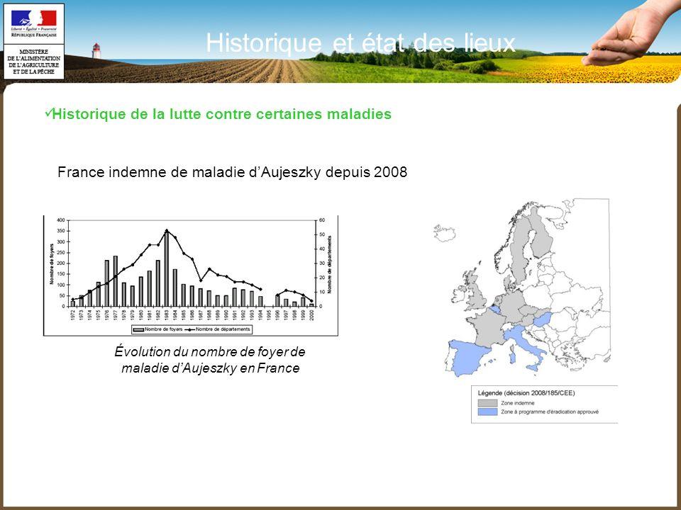 Évolution du nombre de foyer de maladie dAujeszky en France France indemne de maladie dAujeszky depuis 2008 Historique et état des lieux Historique de