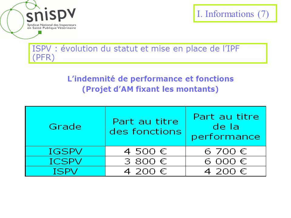 ISPV : évolution du statut et mise en place de lIPF (PFR) Lindemnité de performance et fonctions (Projet dAM fixant les montants) I. Informations (7)