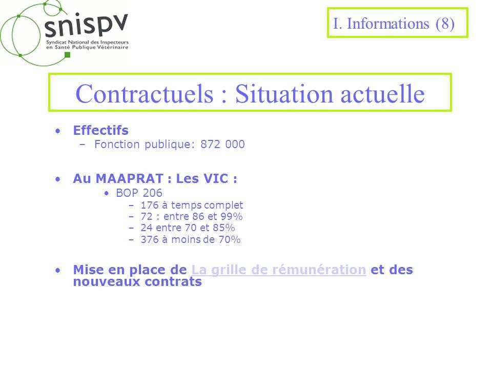 Contractuels : Situation actuelle Effectifs –Fonction publique: 872 000 Au MAAPRAT : Les VIC : BOP 206 –176 à temps complet –72 : entre 86 et 99% –24