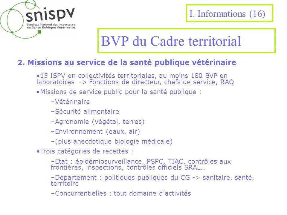 BVP du Cadre territorial 2. Missions au service de la santé publique vétérinaire I. Informations (16) 15 ISPV en collectivités territoriales, au moins
