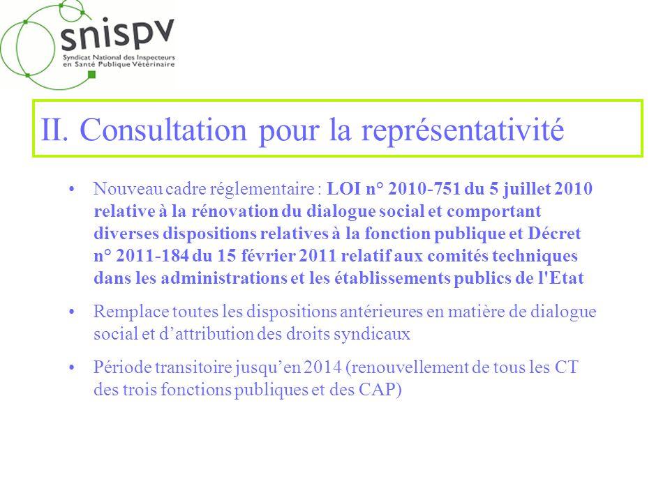 II. Consultation pour la représentativité Nouveau cadre réglementaire : LOI n° 2010-751 du 5 juillet 2010 relative à la rénovation du dialogue social