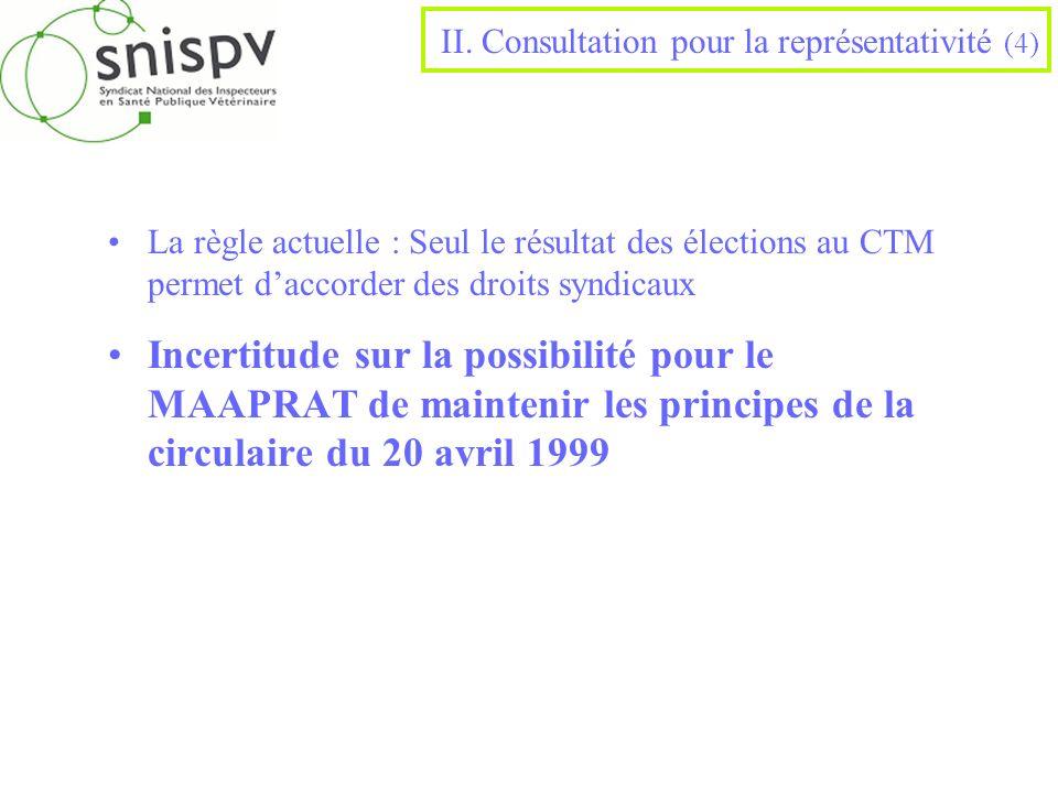 La règle actuelle : Seul le résultat des élections au CTM permet daccorder des droits syndicaux Incertitude sur la possibilité pour le MAAPRAT de main