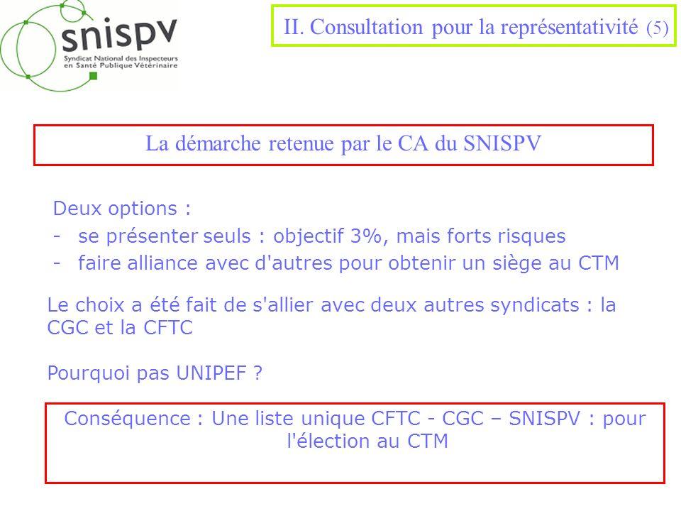 II. Consultation pour la représentativité (5) La démarche retenue par le CA du SNISPV Deux options : -se présenter seuls : objectif 3%, mais forts ris