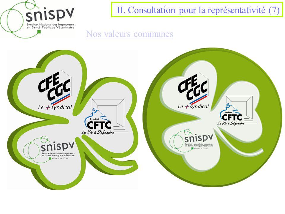 II. Consultation pour la représentativité (7) Nos valeurs communes