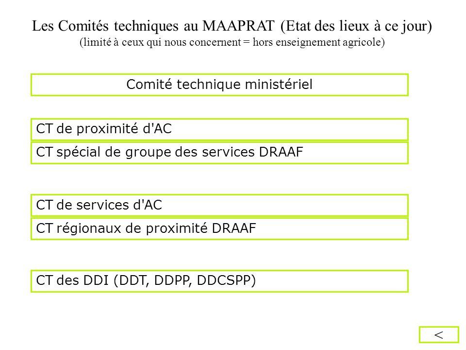 Les Comités techniques au MAAPRAT (Etat des lieux à ce jour) (limité à ceux qui nous concernent = hors enseignement agricole) Comité technique ministé