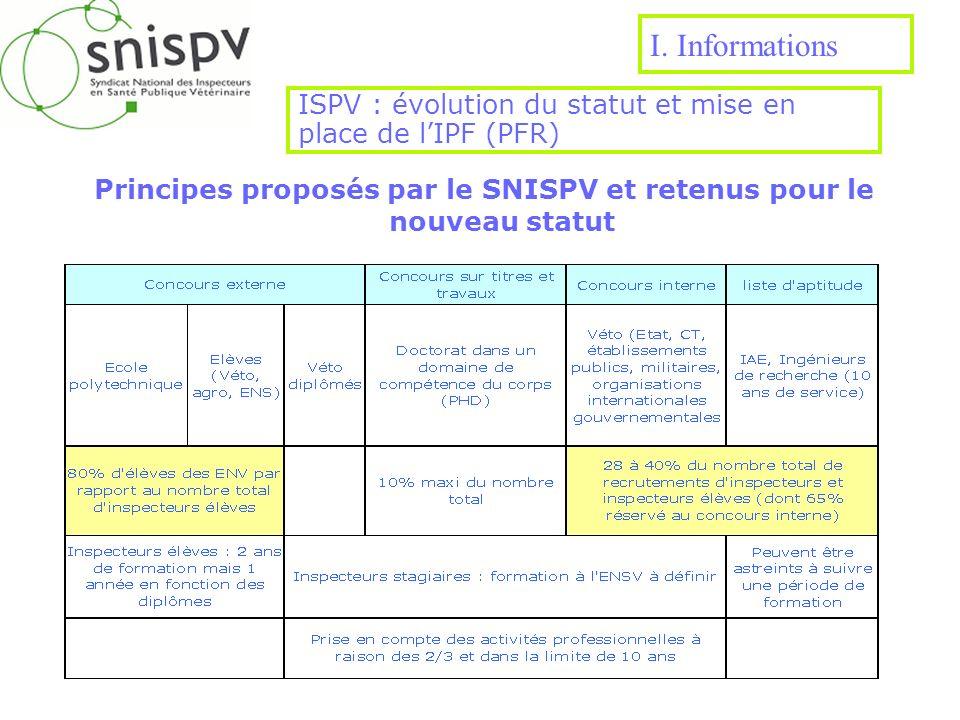 ISPV : évolution du statut et mise en place de lIPF (PFR) Principes proposés par le SNISPV et retenus pour le nouveau statut I. Informations