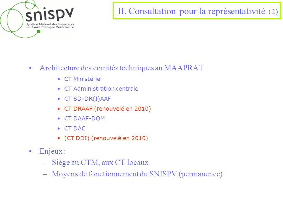 Architecture des comités techniques au MAAPRAT CT Ministériel CT Administration centrale CT SD-DR(I)AAF CT DRAAF (renouvelé en 2010) CT DAAF-DOM CT DA
