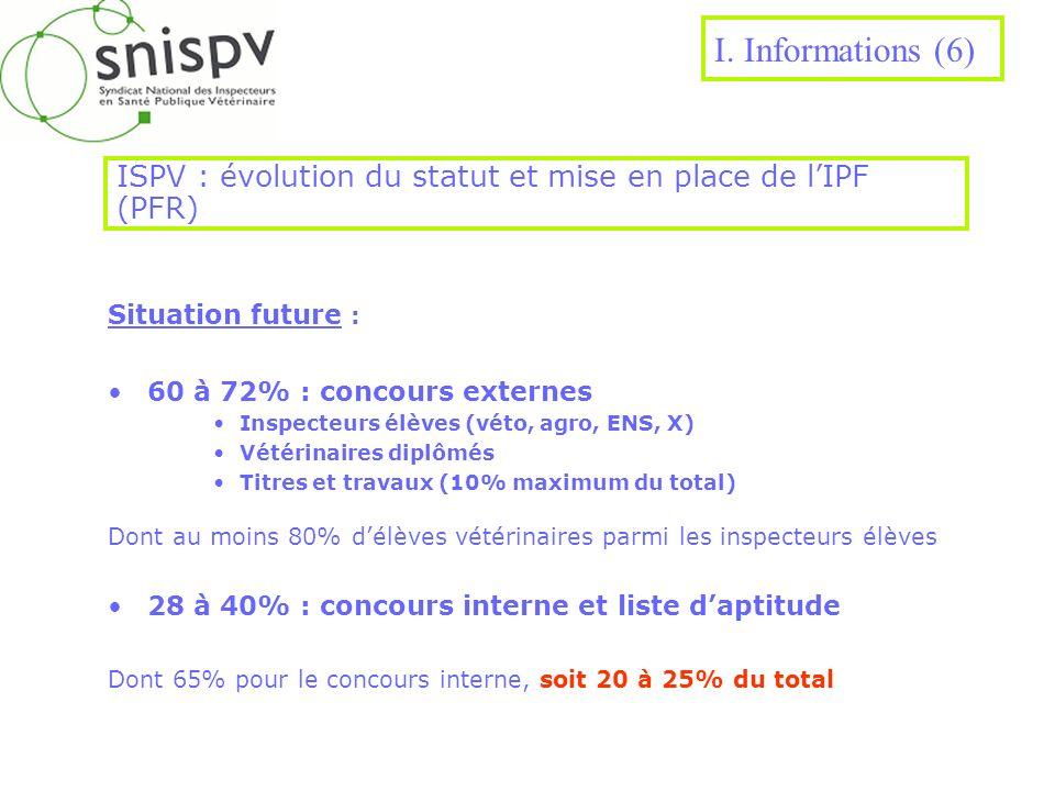 ISPV : évolution du statut et mise en place de lIPF (PFR) Situation future : 60 à 72% : concours externes Inspecteurs élèves (véto, agro, ENS, X) Vété