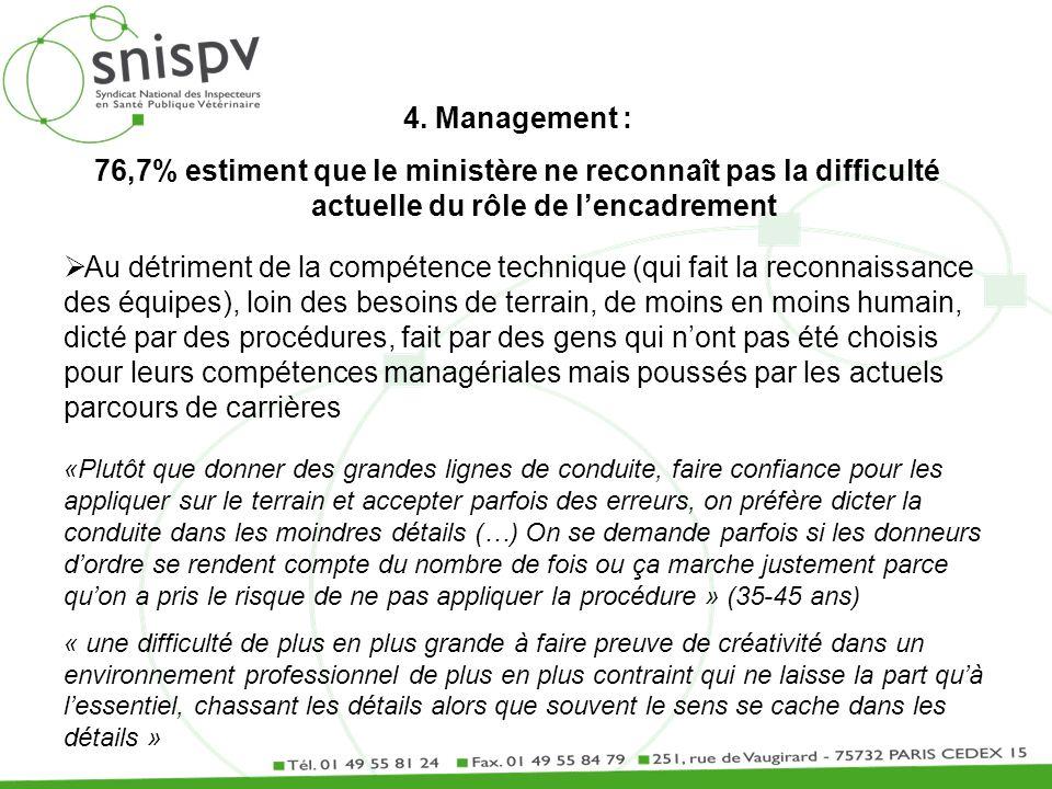 4. Management : 76,7% estiment que le ministère ne reconnaît pas la difficulté actuelle du rôle de lencadrement «Plutôt que donner des grandes lignes