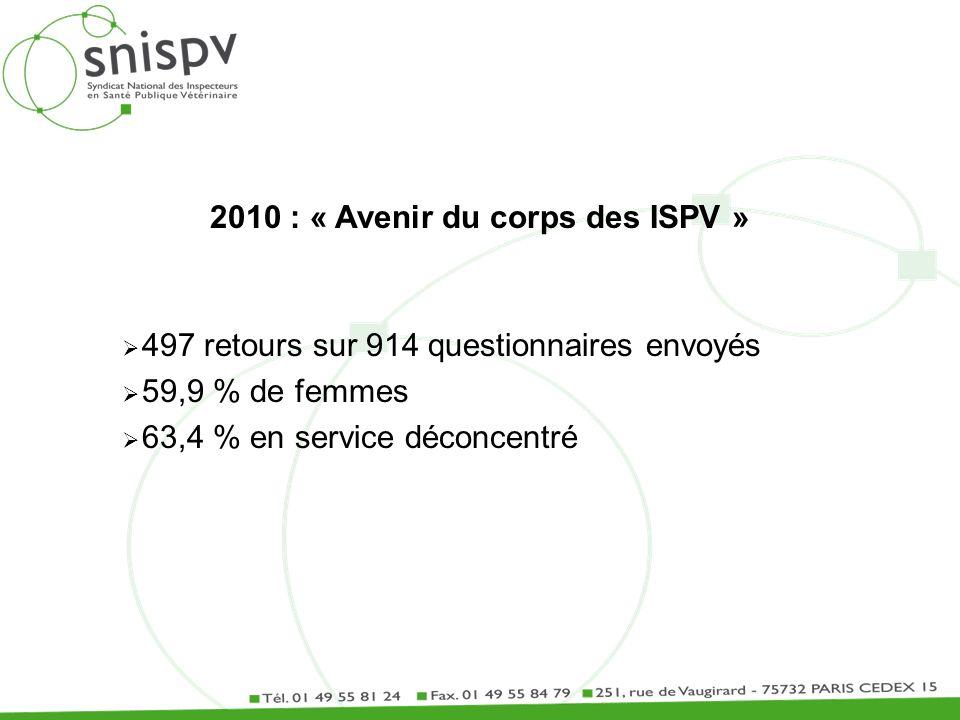 2010 : « Avenir du corps des ISPV » 497 retours sur 914 questionnaires envoyés 59,9 % de femmes 63,4 % en service déconcentré