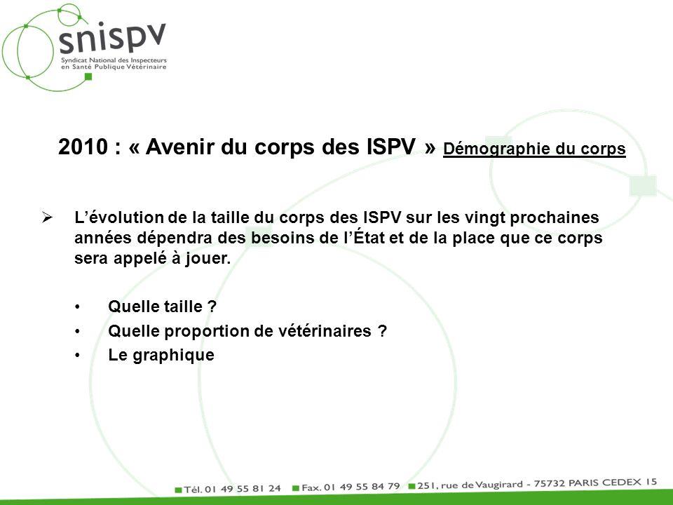 2010 : « Avenir du corps des ISPV » Démographie du corps Lévolution de la taille du corps des ISPV sur les vingt prochaines années dépendra des besoin