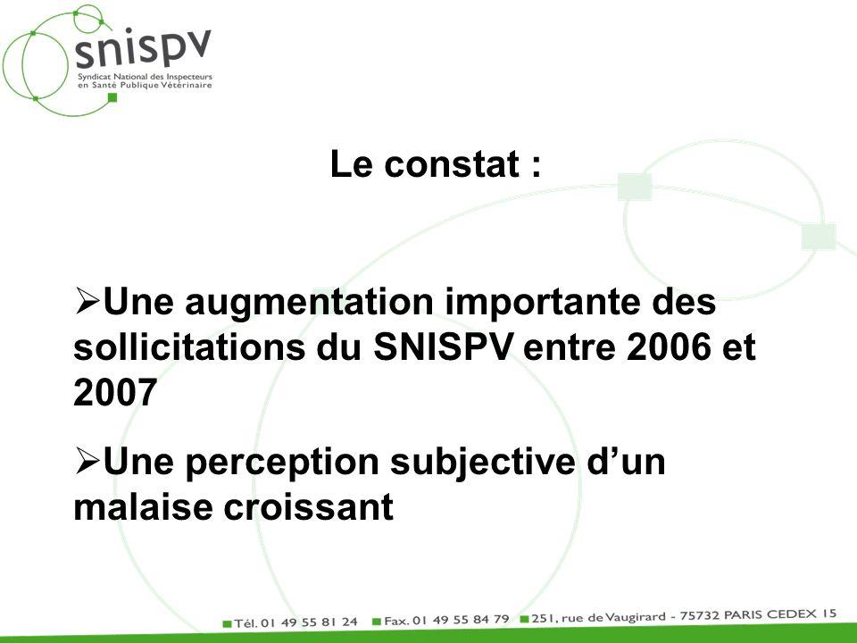 Le constat : Une augmentation importante des sollicitations du SNISPV entre 2006 et 2007 Une perception subjective dun malaise croissant