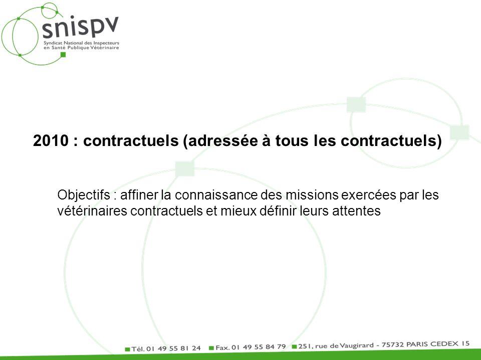 2010 : contractuels (adressée à tous les contractuels) Objectifs : affiner la connaissance des missions exercées par les vétérinaires contractuels et