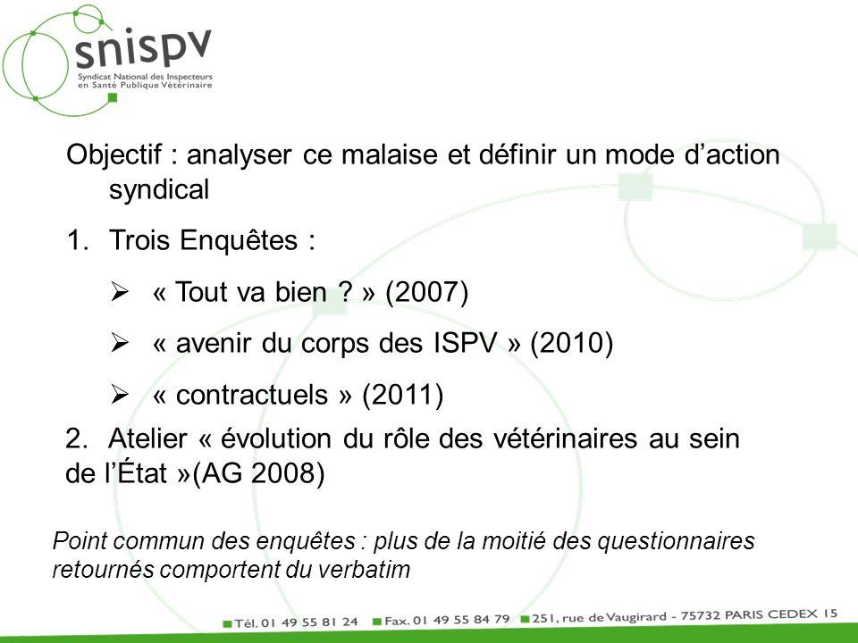Objectif : analyser ce malaise et définir un mode daction syndical 1.Trois Enquêtes : « Tout va bien ? » (2007) « avenir du corps des ISPV » (2010) «