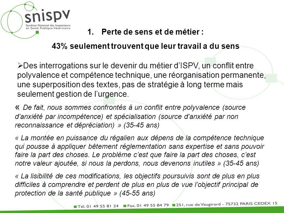 1.Perte de sens et de métier : 43% seulement trouvent que leur travail a du sens Des interrogations sur le devenir du métier dISPV, un conflit entre p