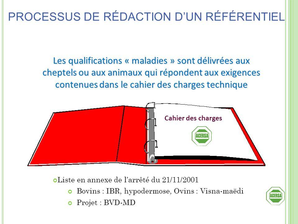 Les qualifications « maladies » sont délivrées aux cheptels ou aux animaux qui répondent aux exigences contenues dans le cahier des charges technique
