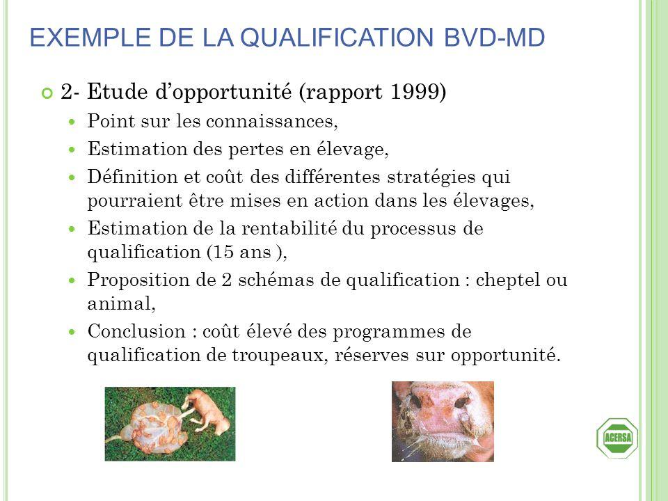 2- Etude dopportunité (rapport 1999) Point sur les connaissances, Estimation des pertes en élevage, Définition et coût des différentes stratégies qui