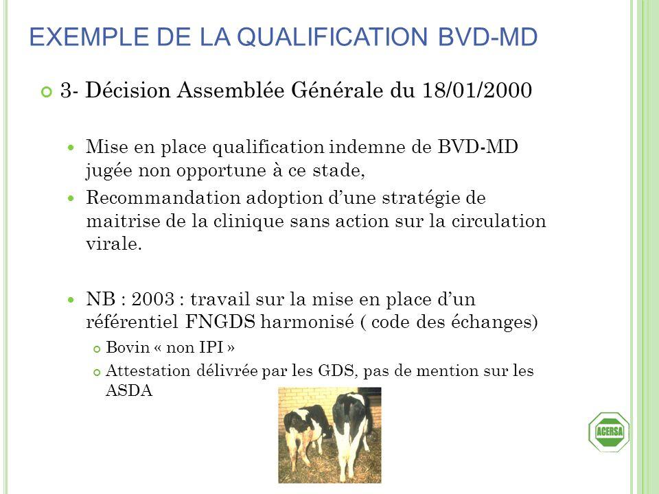 3- Décision Assemblée Générale du 18/01/2000 Mise en place qualification indemne de BVD-MD jugée non opportune à ce stade, Recommandation adoption dun