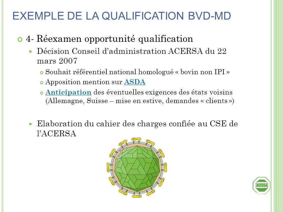 4- Réexamen opportunité qualification Décision Conseil dadministration ACERSA du 22 mars 2007 Souhait référentiel national homologué « bovin non IPI »