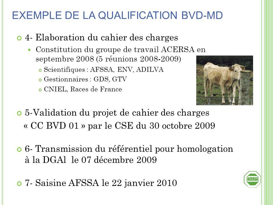 4- Elaboration du cahier des charges Constitution du groupe de travail ACERSA en septembre 2008 (5 réunions 2008-2009) Scientifiques : AFSSA, ENV, ADI