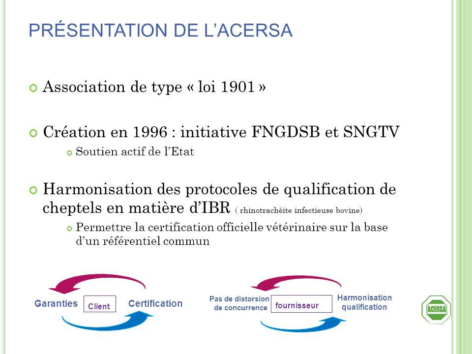 Association de type « loi 1901 » Création en 1996 : initiative FNGDSB et SNGTV Soutien actif de lEtat Harmonisation des protocoles de qualification de