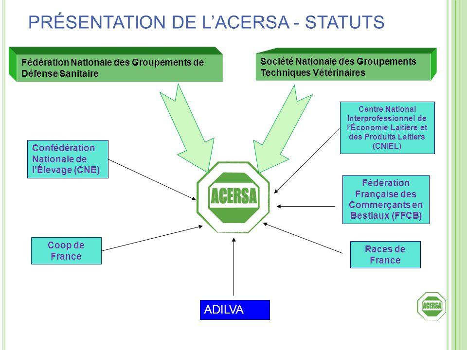 Fédération Nationale des Groupements de Défense Sanitaire Société Nationale des Groupements Techniques Vétérinaires ADILVA Confédération Nationale de
