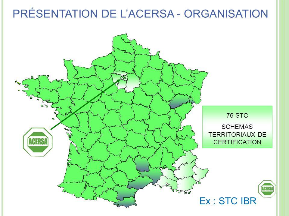 Ex : STC IBR 76 STC SCHEMAS TERRITORIAUX DE CERTIFICATION PRÉSENTATION DE LACERSA - ORGANISATION