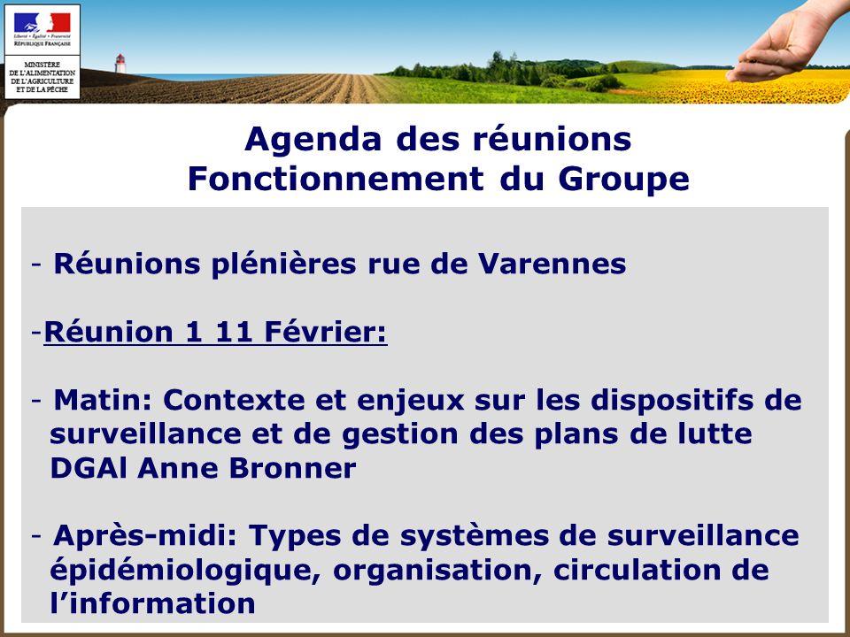 - Déclarations possibles (sans tour de table) sur les enjeux identifiés et le partage du contexte - Débats Agenda des réunions Fonctionnement du Groupe