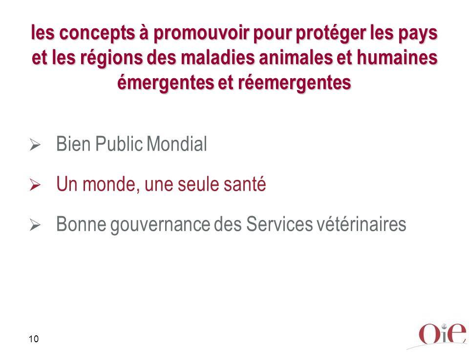 10 les concepts à promouvoir pour protéger les pays et les régions des maladies animales et humaines émergentes et réemergentes Bien Public Mondial Un