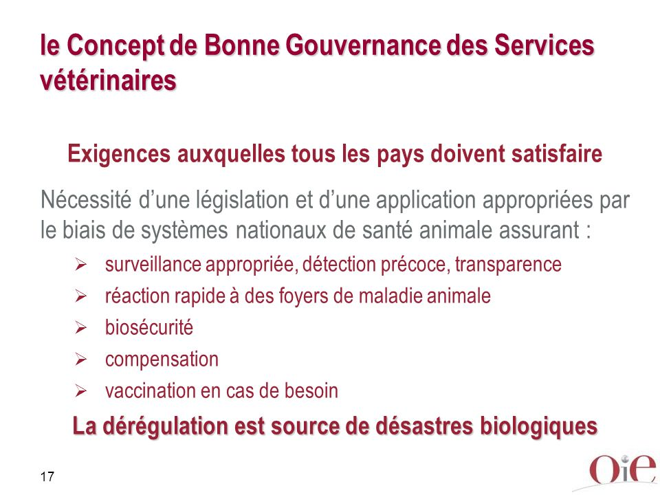 17 le Concept de Bonne Gouvernance des Services vétérinaires Exigences auxquelles tous les pays doivent satisfaire Nécessité dune législation et dune application appropriées par le biais de systèmes nationaux de santé animale assurant : surveillance appropriée, détection précoce, transparence réaction rapide à des foyers de maladie animale biosécurité compensation vaccination en cas de besoin La dérégulation est source de désastres biologiques