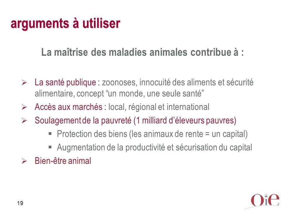 19 arguments à utiliser La maîtrise des maladies animales contribue à : La santé publique : zoonoses, innocuité des aliments et sécurité alimentaire,