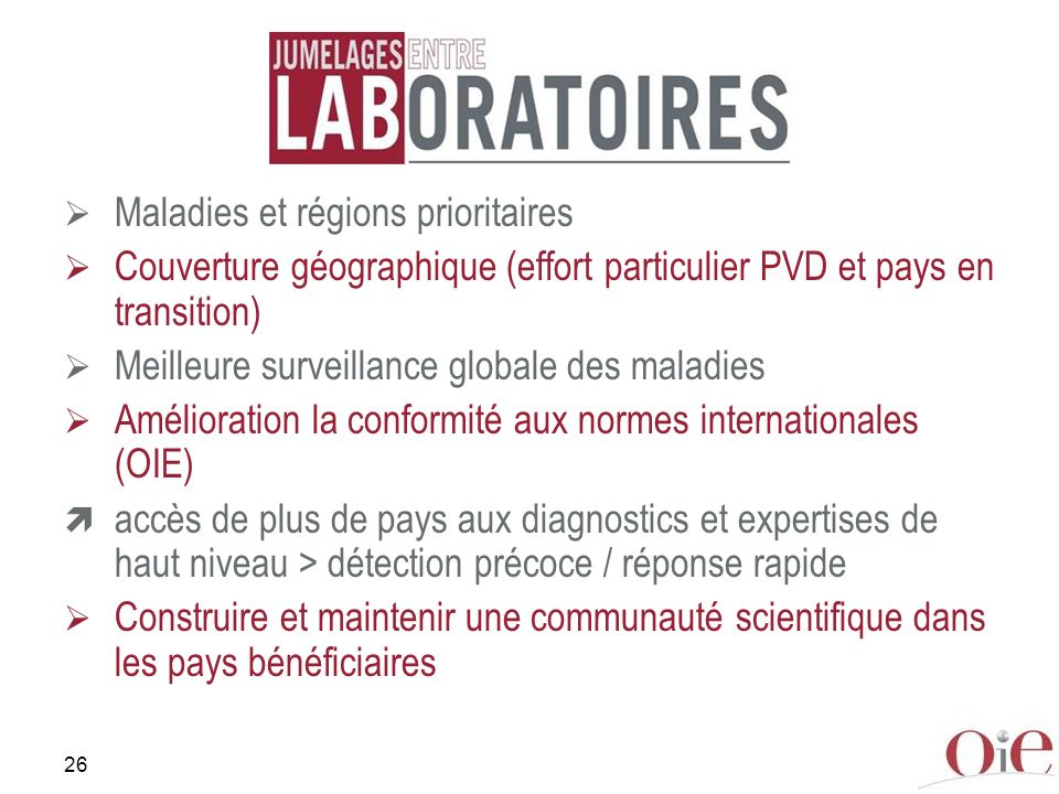 26 Maladies et régions prioritaires Couverture géographique (effort particulier PVD et pays en transition) Meilleure surveillance globale des maladies Amélioration la conformité aux normes internationales (OIE) accès de plus de pays aux diagnostics et expertises de haut niveau > détection précoce / réponse rapide Construire et maintenir une communauté scientifique dans les pays bénéficiaires