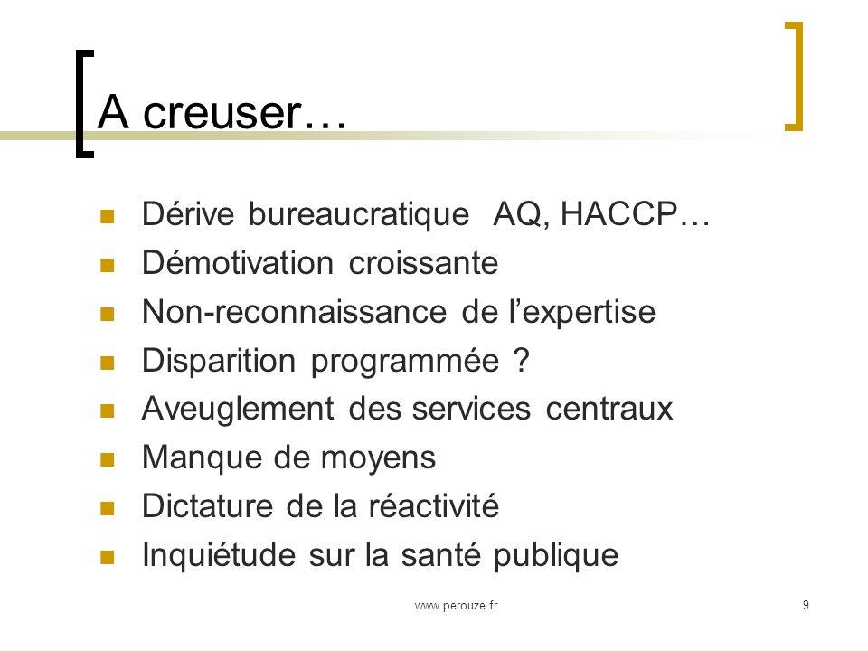 www.perouze.fr9 A creuser… Dérive bureaucratique AQ, HACCP… Démotivation croissante Non-reconnaissance de lexpertise Disparition programmée .
