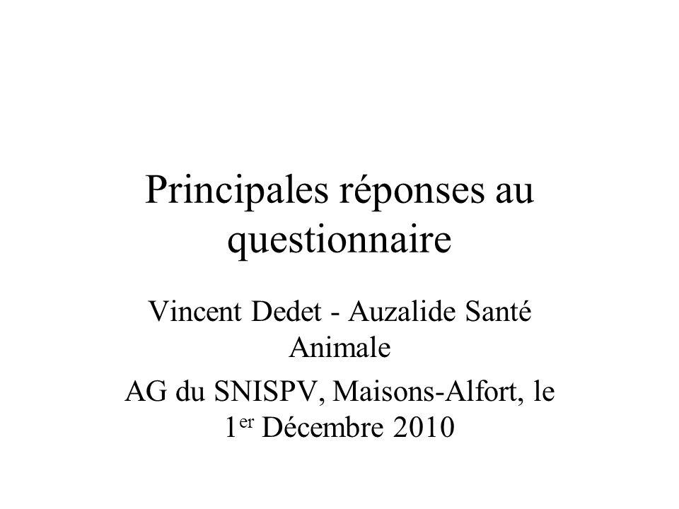 Principales réponses au questionnaire Vincent Dedet - Auzalide Santé Animale AG du SNISPV, Maisons-Alfort, le 1 er Décembre 2010